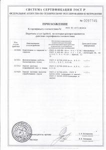 сертификат сто
